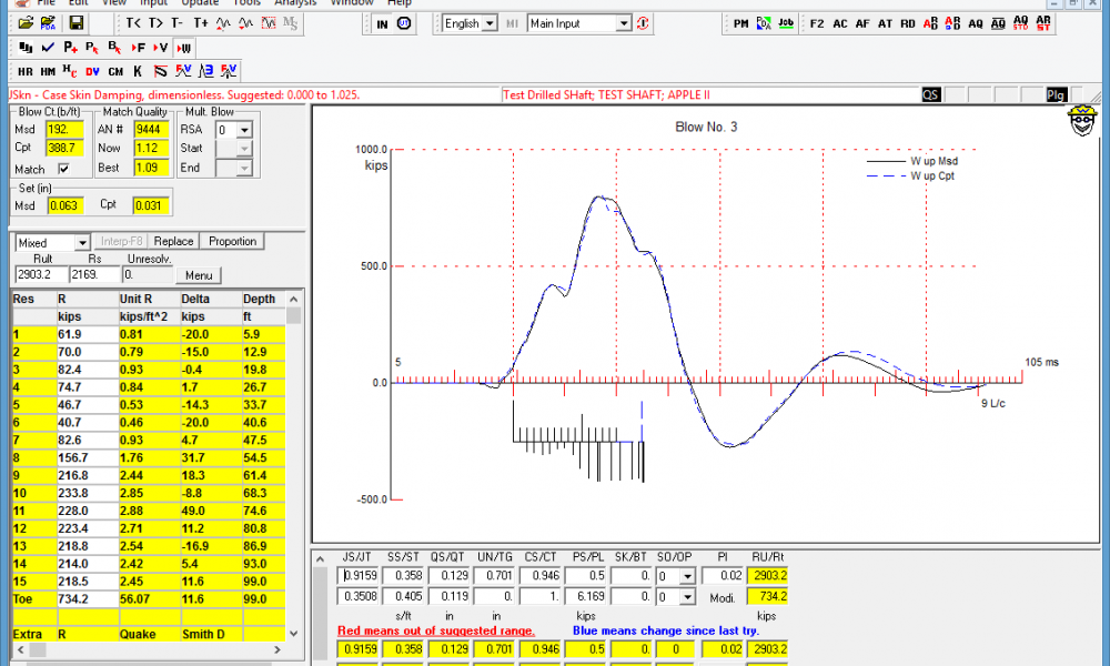 Data from Pile Driving Analyzer System