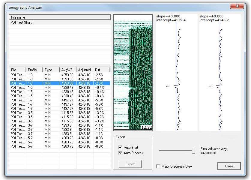 PD TOMO Software
