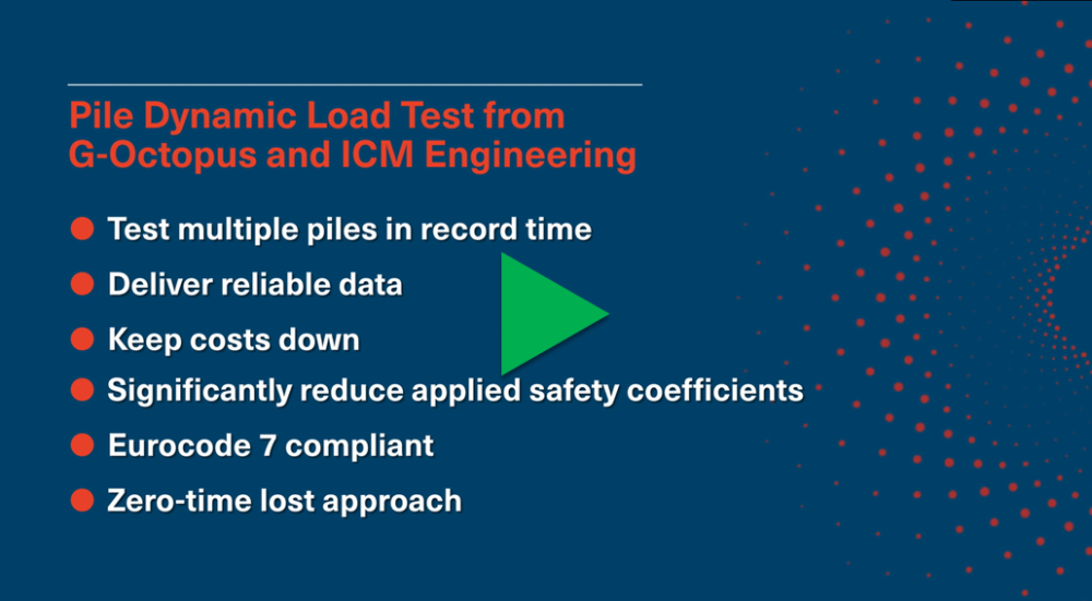 Dynamic load test video